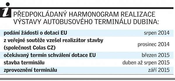 info-terminal_denik-600
